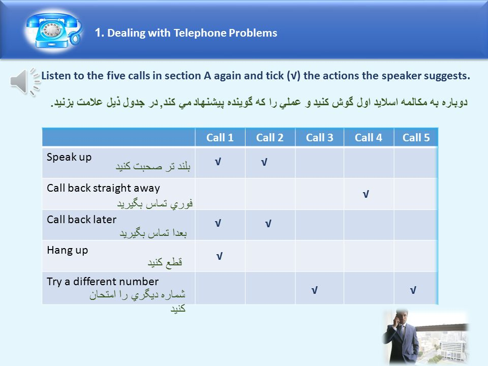 1. Dealing with Telephone Problems To add emphasis we use words such as too, really, etc.