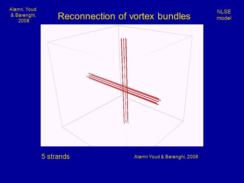 Alamri Youd & Barenghi, 2008 Reconnection of vortex bundles Alamri, Youd & Barenghi, 2008 NLSE model 5 strands