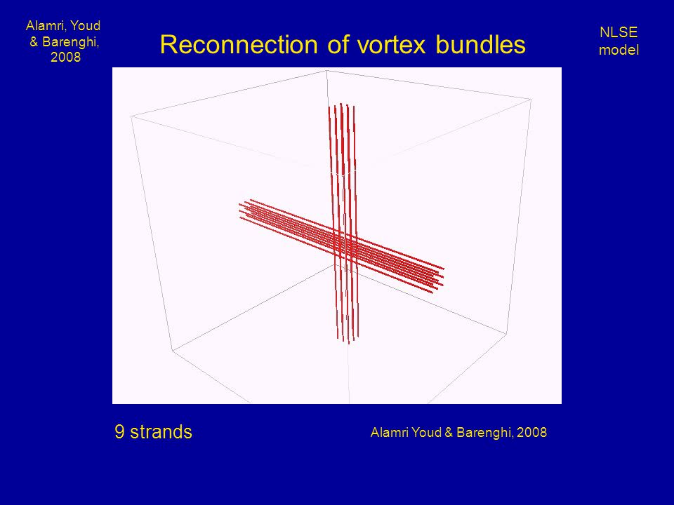 Alamri Youd & Barenghi, 2008 Reconnection of vortex bundles Alamri, Youd & Barenghi, 2008 NLSE model 9 strands