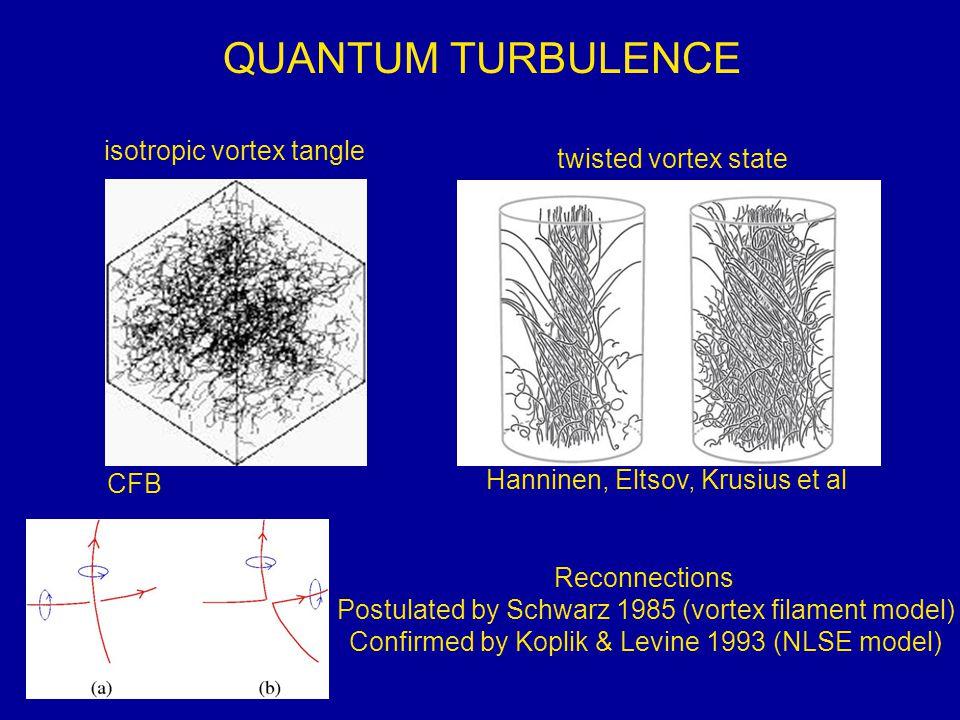 Alamri Youd & Barenghi, 2008 Reconnection of vortex bundles Alamri, Youd & Barenghi, 2008 NLSE model 7 strands