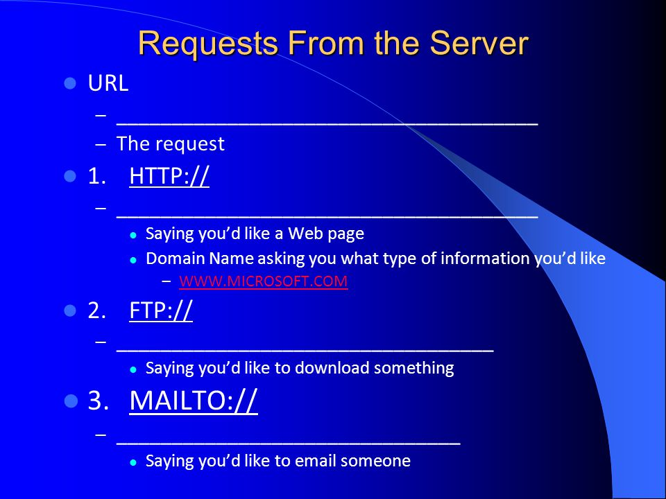 Requests From the Server URL – ______________________________________ – The request 1.HTTP:// – ______________________________________ Saying you'd like a Web page Domain Name asking you what type of information you'd like –WWW.MICROSOFT.COMWWW.MICROSOFT.COM 2.FTP:// – __________________________________ Saying you'd like to download something 3.MAILTO:// – _______________________________ Saying you'd like to email someone