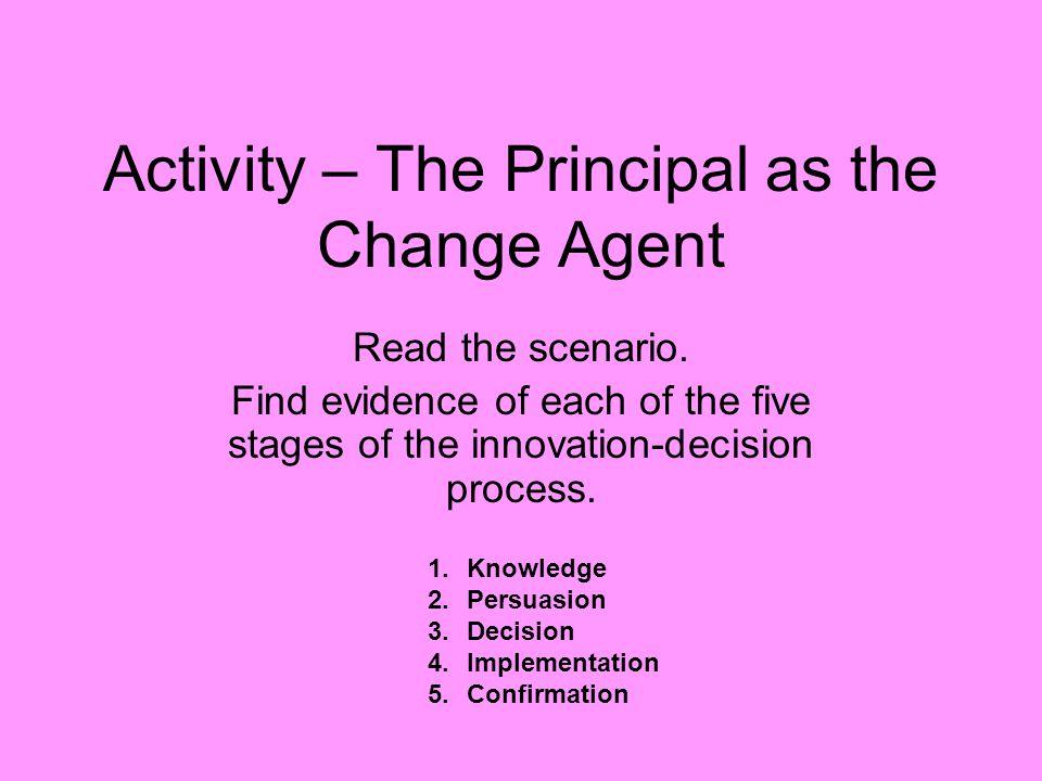 Activity – The Principal as the Change Agent Read the scenario.