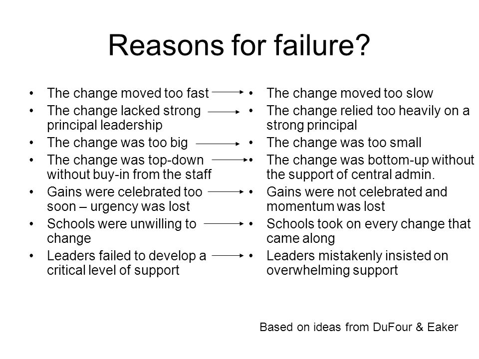 Reasons for failure.