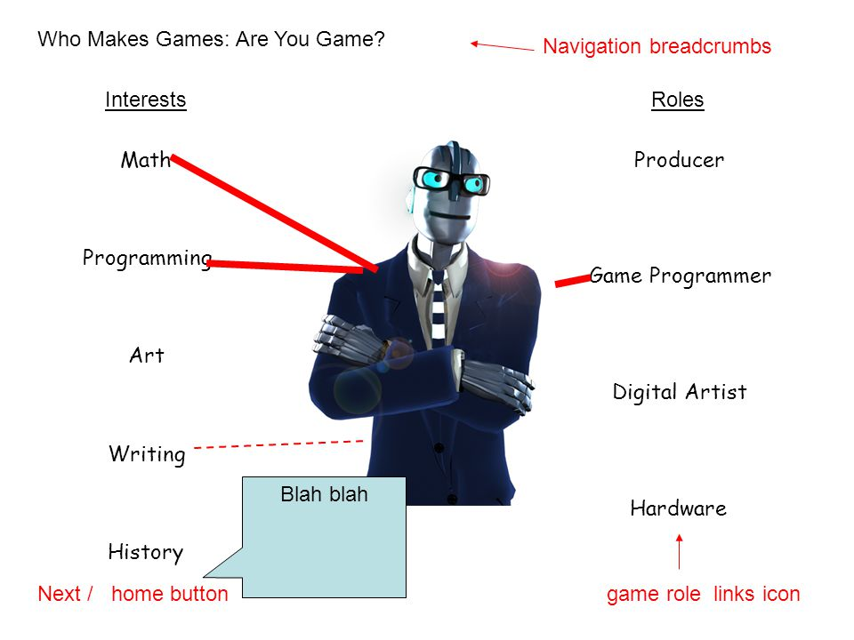 Who Makes Games: Are You Game? Next / home buttongame role links icon Navigation breadcrumbs Game Programmer Producer Digital Artist Hardware Programm