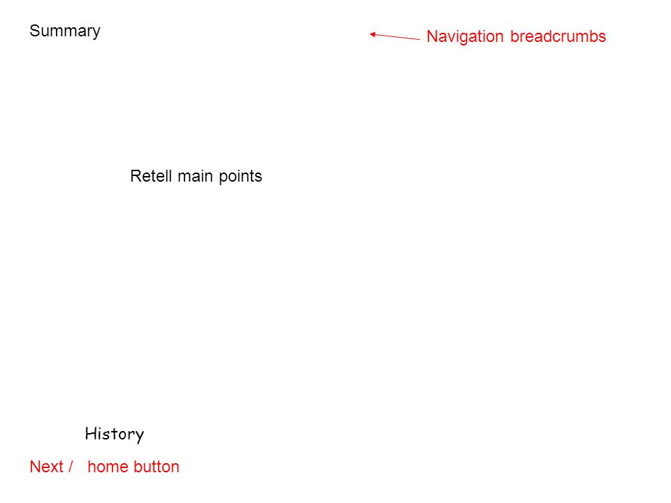 Summary Next / home button Navigation breadcrumbs History Retell main points