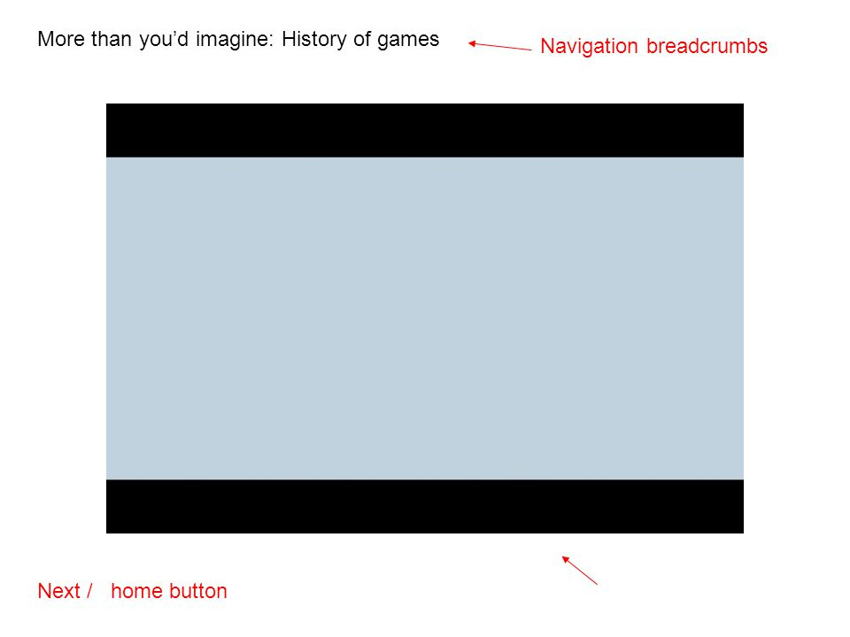 More than you'd imagine: History of games Next / home button Navigation breadcrumbs