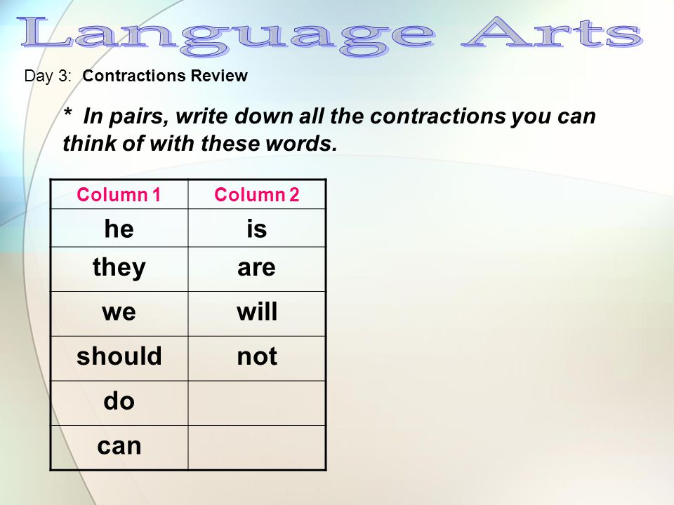 Day 3: Contractions Review Column 1Column 2 heis theyare wewill shouldnot do can * In pairs, write down all the contractions you can think of with these words.
