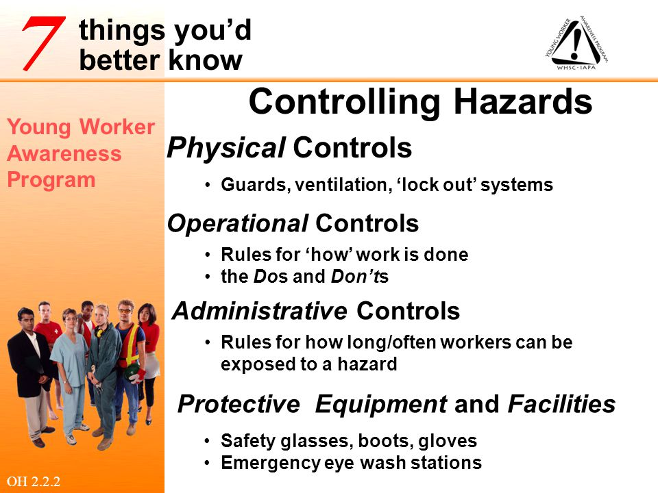 Young Worker Awareness Program things you'd better know Controlling Hazards Physical Controls Operational Controls Administrative Controls Protective