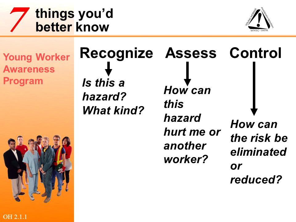Young Worker Awareness Program things you'd better know WHMIS Requirements Warning Label Material Safety Data Sheets Training Correct name & WHMIS symbol If material put in a new container, a workplace label must be placed on it Must be available for workers to read No more than 3 years old Must be provided for workers who use or handle hazardous materials OH 5.2.1