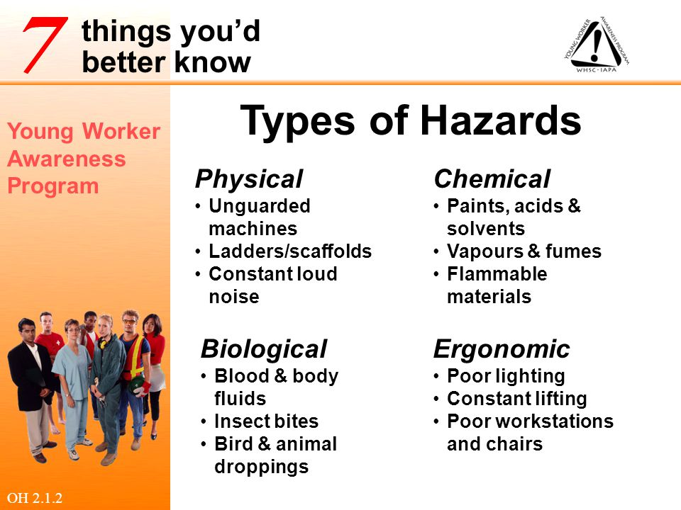 Young Worker Awareness Program things you'd better know WHMIS Symbols CLASS A – COMPRESSED GAS CLASS B – FLAMMABLE AND COMBUSTIBLE CLASS C – OXIDIZING MATERIAL CLASS D1 – POISONOUS AND INFECTIOUS MATERIAL CLASS D2 – OTHER TOXIC MATERIAL CLASS F – DANGEROUSLY REACTIVE MATERIAL CLASS E – CORROSIVE MATERIAL CLASS D3 – BIOHAZARDOUS INFECTIOUS MATERIAL OH 5.2.2