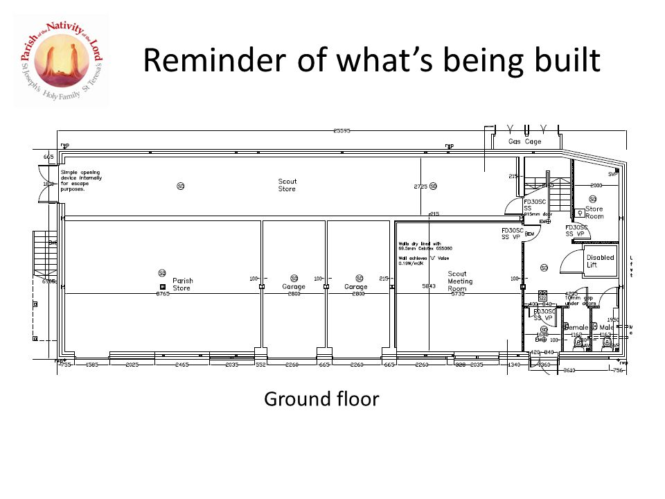 Reminder of what's being built Ground floor