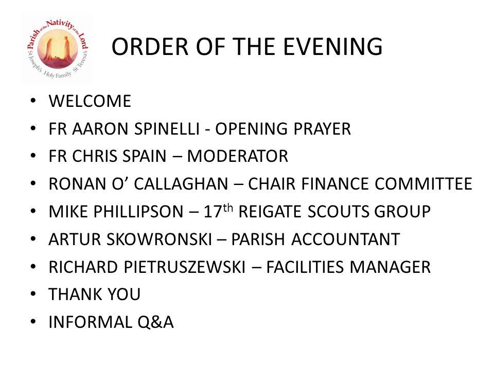 Opening Prayer – Fr Aaron