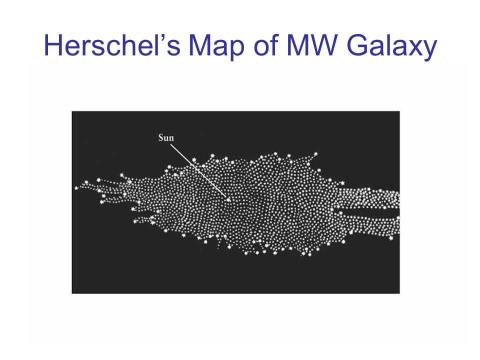 Herschel's Map of MW Galaxy