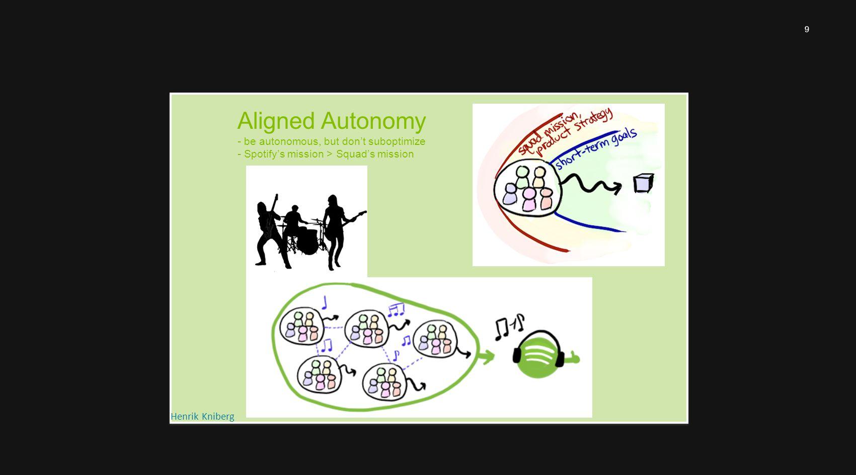 9 Aligned Autonomy - be autonomous, but don't suboptimize - Spotify's mission > Squad's mission Henrik Kniberg
