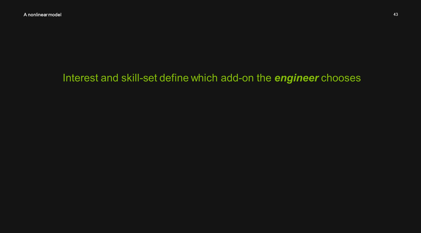 43 Interest and skill-set define which add-on the engineer chooses A nonlinear model