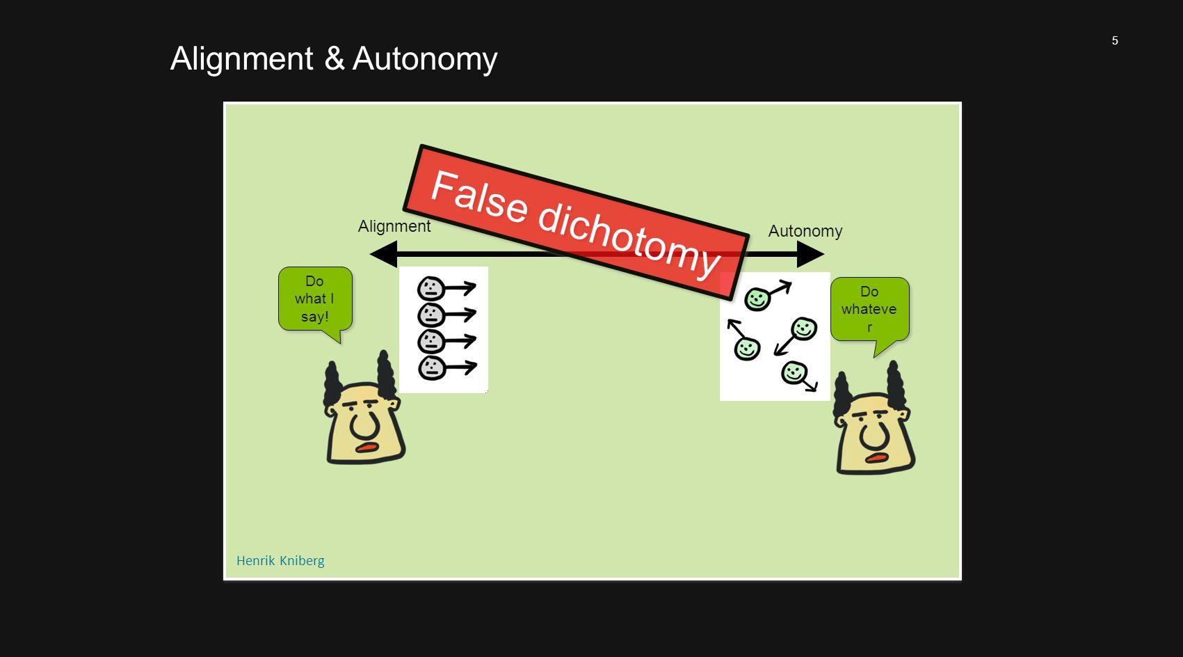 5 Alignment & Autonomy Henrik Kniberg Alignment Do what I say.