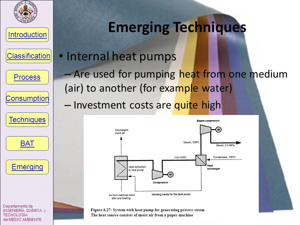 Emerging Techniques Internal heat pumps – Are used for pumping heat from one medium (air) to another (for example water) – Investment costs are quite high Introducción Departamento de INGENIERÍA QUÍMICA y TECNOLOGÍA del MEDIO AMBIENTE Introduction Classification Process Consumption Techniques BAT Emerging