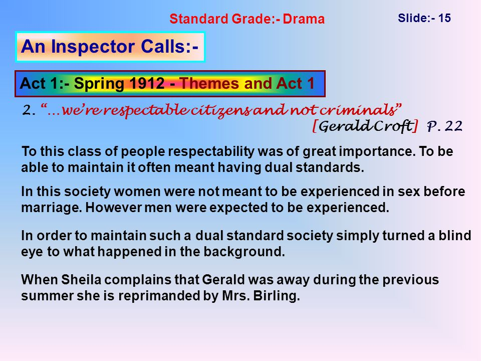 Standard Grade:- Drama Slide:- 15 An Inspector Calls:- Act 1:- Spring 1912 - Themes and Act 1 2.