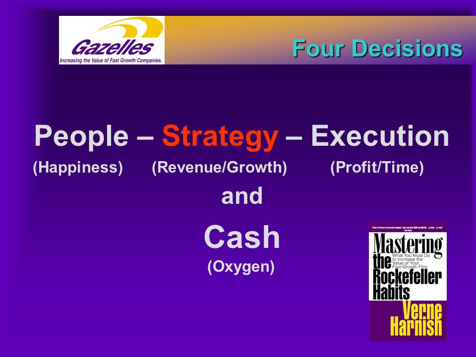 Four Decisions People – Strategy – Execution and Cash (Happiness)(Revenue/Growth)(Profit/Time) (Oxygen)