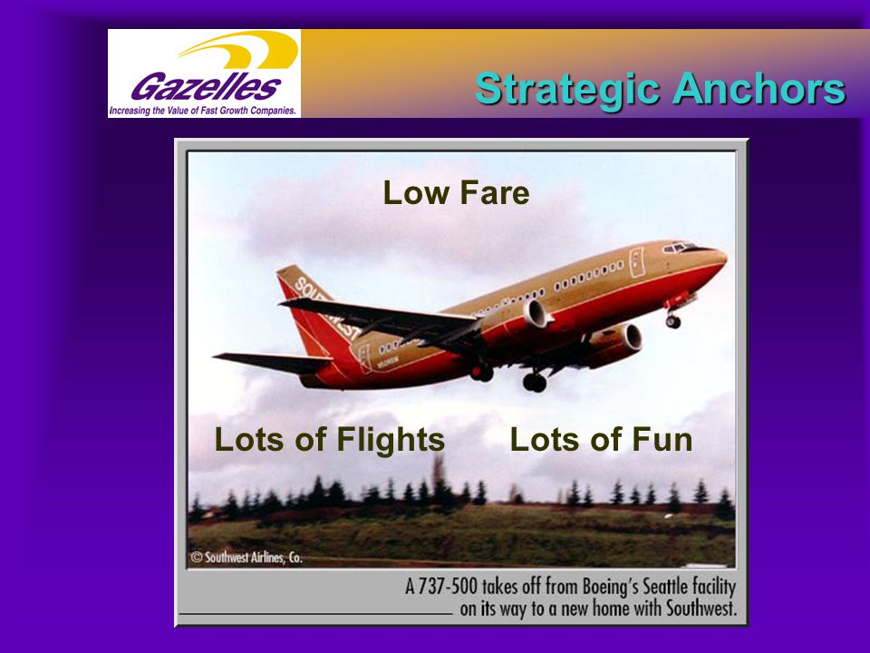 Strategic Anchors Low Fare Lots of FlightsLots of Fun