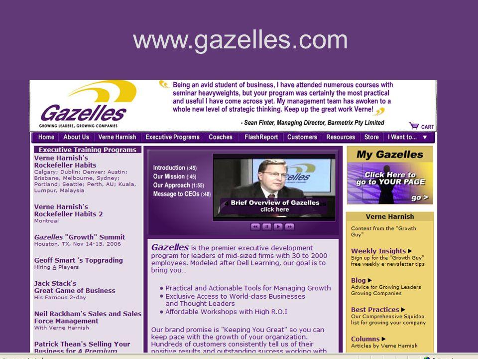www.gazelles.com