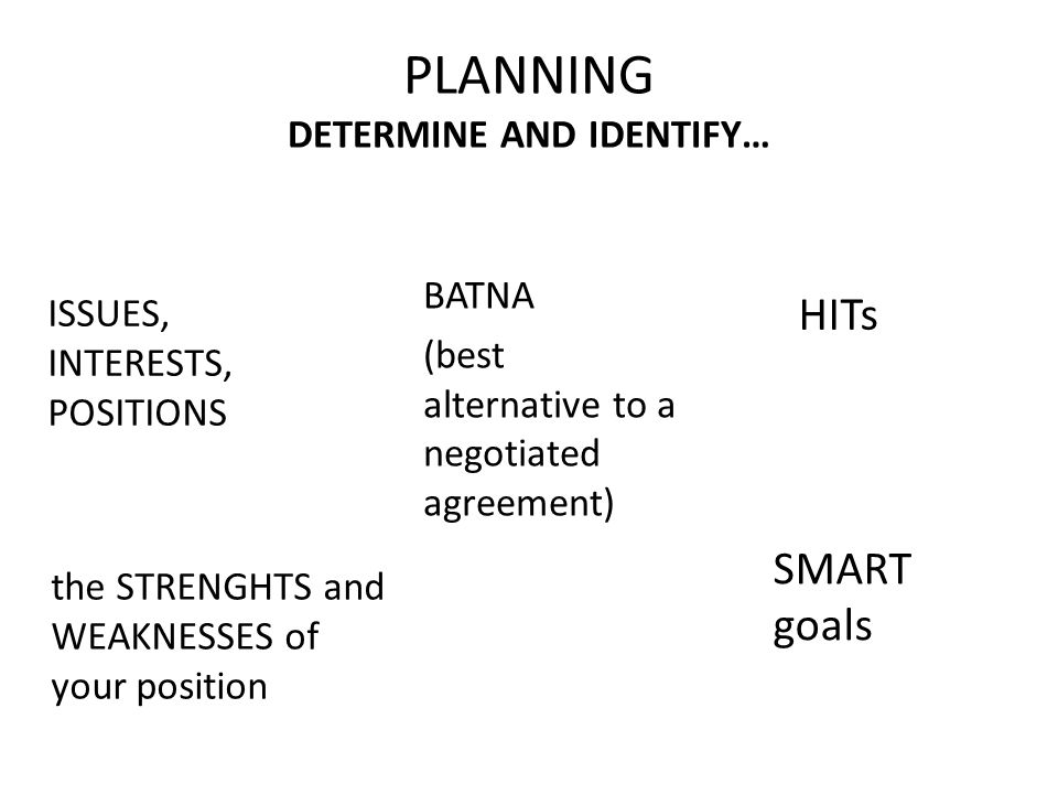 PLANNING DETERMINE AND IDENTIFY… ISSUES, INTERESTS, POSITIONS HITs SMART goals the STRENGHTS and WEAKNESSES of your position BATNA (best alternative t