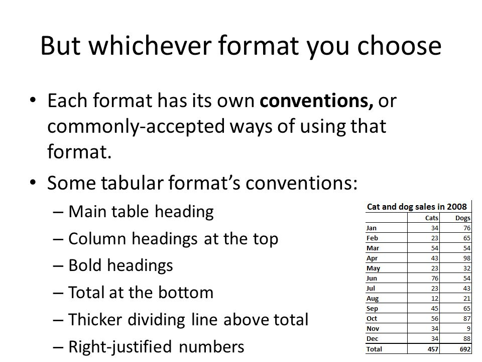 But whichever format you choose Each format has its own conventions, or commonly-accepted ways of using that format. Some tabular format's conventions