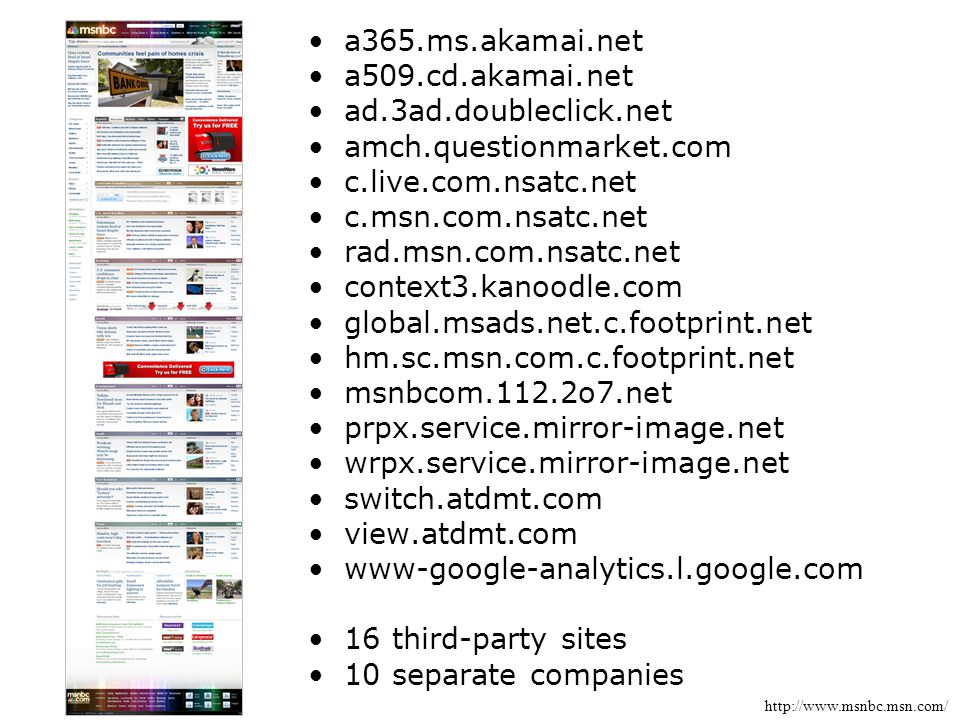 a365.ms.akamai.net a509.cd.akamai.net ad.3ad.doubleclick.net amch.questionmarket.com c.live.com.nsatc.net c.msn.com.nsatc.net rad.msn.com.nsatc.net context3.kanoodle.com global.msads.net.c.footprint.net hm.sc.msn.com.c.footprint.net msnbcom.112.2o7.net prpx.service.mirror-image.net wrpx.service.mirror-image.net switch.atdmt.com view.atdmt.com www-google-analytics.l.google.com 16 third-party sites 10 separate companies http://www.msnbc.msn.com/