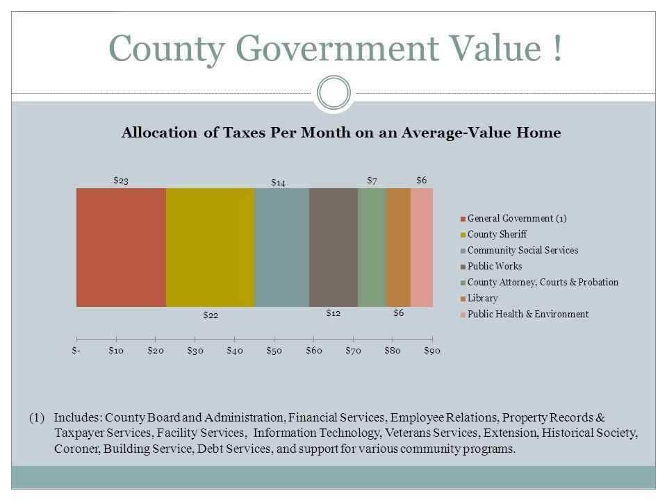 2013 Budget Timeline 5/8 WorkshopAdmin.