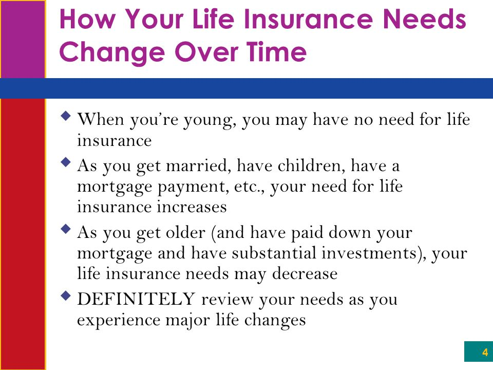 5 Types of Life Insurance Policies  Term insurance Only provides death benefit  Whole life insurance Combines a savings feature with death benefits  Universal life insurance Combines a savings feature with death benefits