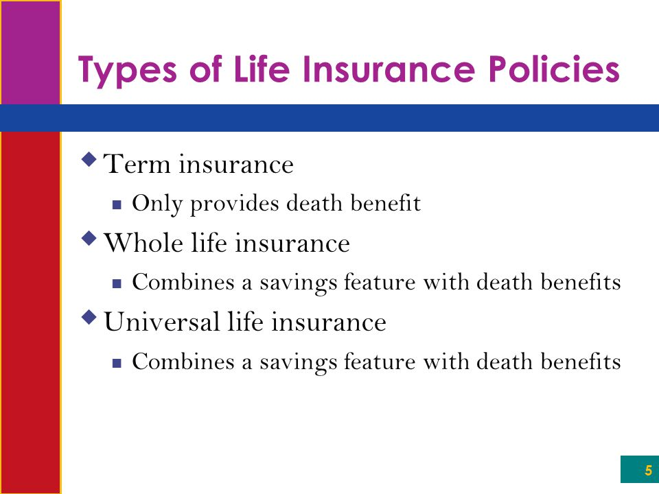 16 Other Life Insurance Options  Credit life Guarantees your debt will be paid off if you die  Protects lender and your family It's actually decreasing term insurance with the term equal to the length of loan Very expensive  Some critics view as a rip-off  May be worth it if you're in poor health and find it difficult to obtain life insurance