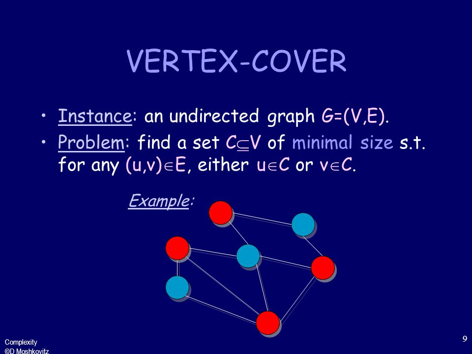 Complexity ©D Moshkovitz 9 VERTEX-COVER Instance: an undirected graph G=(V,E).