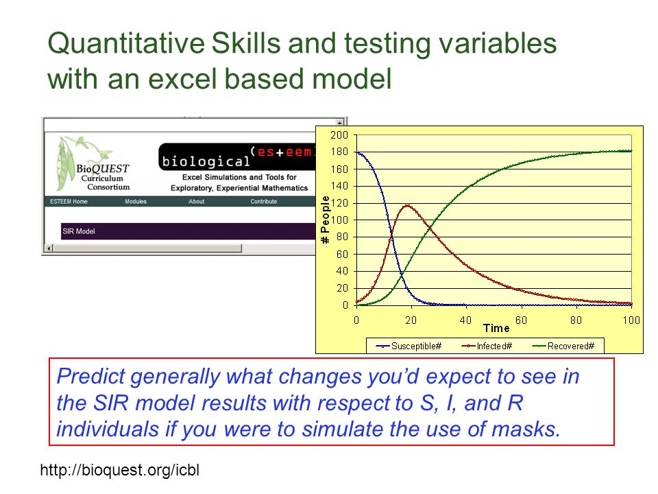 Predict generally what changes you'd expect to see in the SIR model results with respect to S, I, and R individuals if you were to simulate the use of masks.