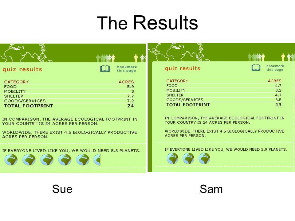 The Results Sue Sam