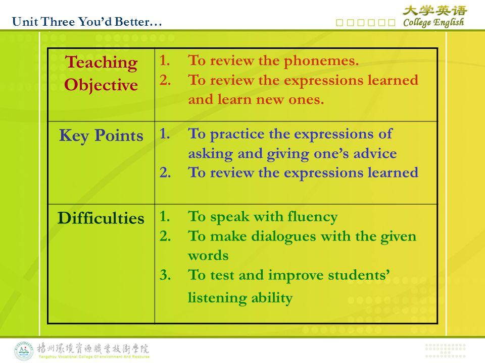 Teaching Objective 1.To review the phonemes.