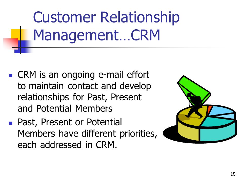 18 Customer Relationship Management…CRM CRM is an ongoing e-mail effort to maintain contact and develop relationships for Past, Present and Potential Members Past, Present or Potential Members have different priorities, each addressed in CRM.