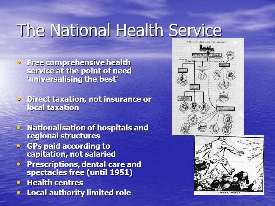The National Health Service Free comprehensive health service at the point of need 'universalising the best' Free comprehensive health service at the point of need 'universalising the best' Direct taxation, not insurance or local taxation Direct taxation, not insurance or local taxation Nationalisation of hospitals and regional structures Nationalisation of hospitals and regional structures GPs paid according to capitation, not salaried GPs paid according to capitation, not salaried Prescriptions, dental care and spectacles free (until 1951) Prescriptions, dental care and spectacles free (until 1951) Health centres Health centres Local authority limited role Local authority limited role