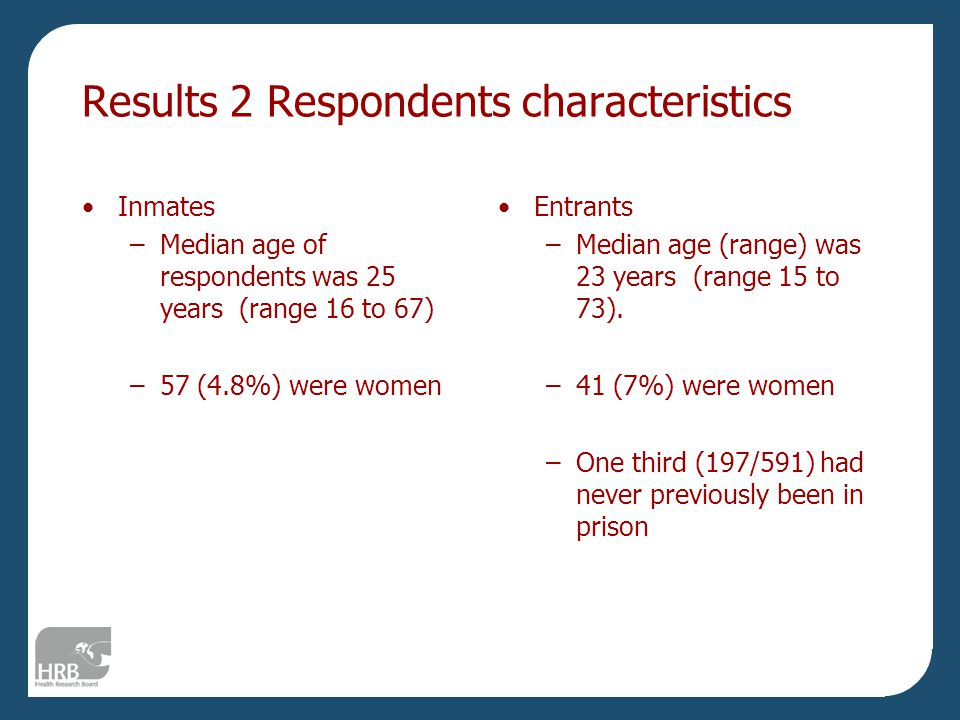 Results 2 Respondents characteristics Inmates –Median age of respondents was 25 years (range 16 to 67) –57 (4.8%) were women Entrants –Median age (range) was 23 years (range 15 to 73).