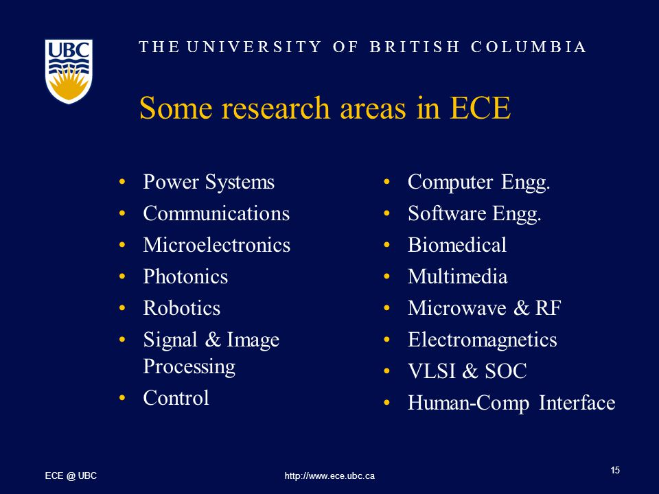 T H E U N I V E R S I T Y O F B R I T I S H C O L U M B I A ECE @ UBChttp://www.ece.ubc.ca 15 Some research areas in ECE Power Systems Communications Microelectronics Photonics Robotics Signal & Image Processing Control Computer Engg.