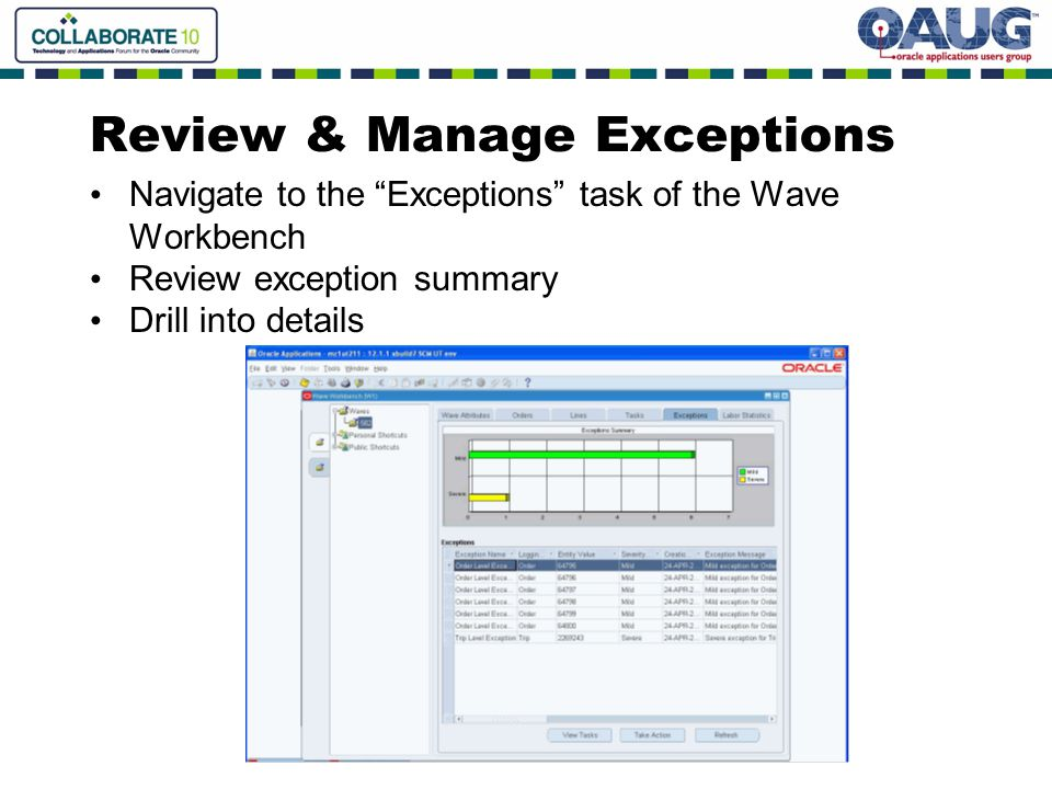 Review & Manage Exceptions Navigate to the Exceptions task of the Wave Workbench Review exception summary Drill into details