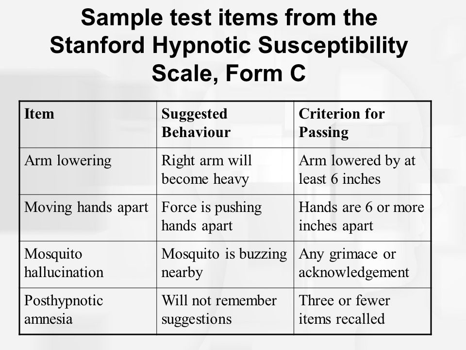 Sample test items from the Stanford Hypnotic Susceptibility Scale, Form C ItemSuggested Behaviour Criterion for Passing Arm loweringRight arm will bec