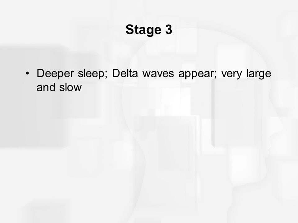 Stage 3 Deeper sleep; Delta waves appear; very large and slow