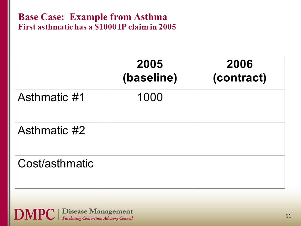11 Base Case: Example from Asthma First asthmatic has a $1000 IP claim in 2005 2005 (baseline) 2006 (contract) Asthmatic #11000 Asthmatic #2 Cost/asth