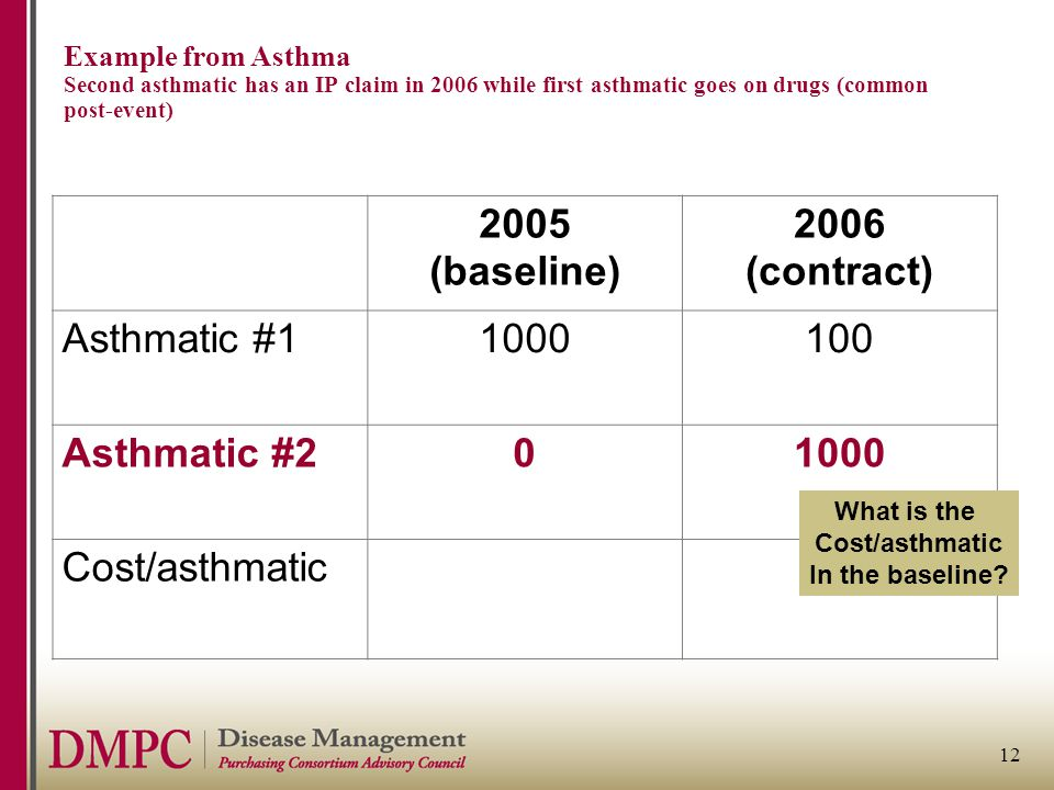 12 Example from Asthma Second asthmatic has an IP claim in 2006 while first asthmatic goes on drugs (common post-event) 2005 (baseline) 2006 (contract