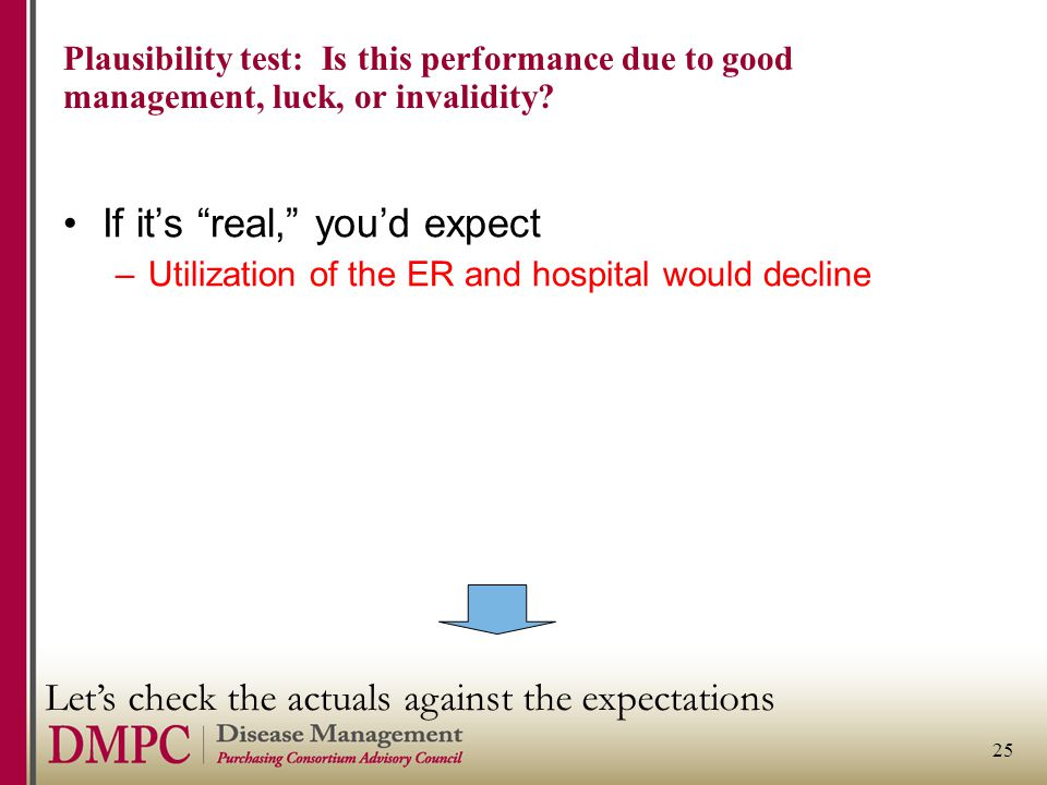 25 Plausibility test: Is this performance due to good management, luck, or invalidity.