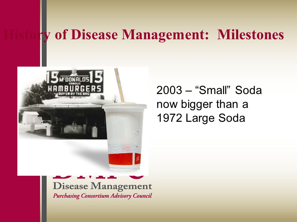 History of Disease Management: Milestones 2003 – Small Soda now bigger than a 1972 Large Soda