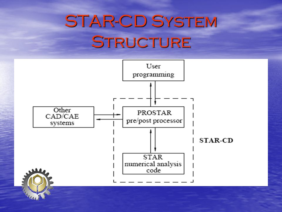 STAR-CD System Structure