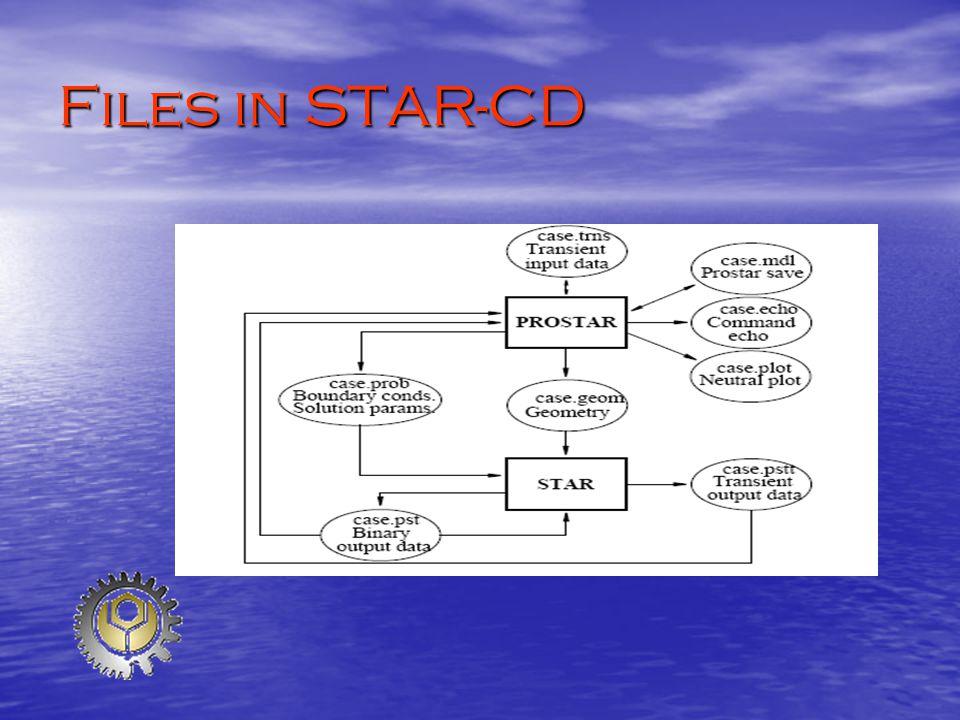 Files in STAR-CD