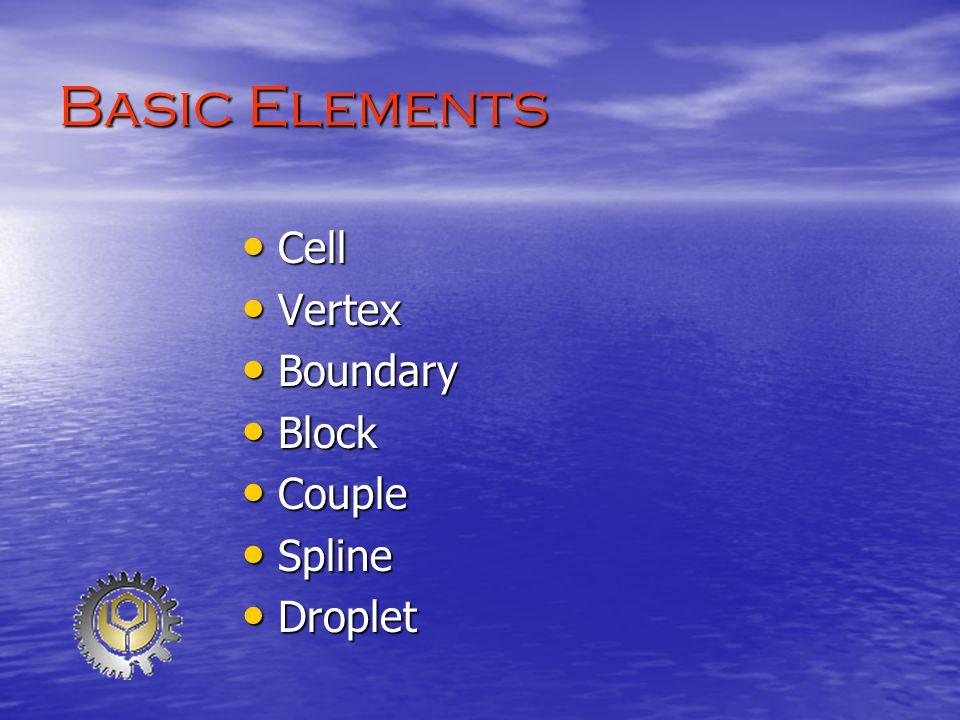 Basic Elements Cell Cell Vertex Vertex Boundary Boundary Block Block Couple Couple Spline Spline Droplet Droplet