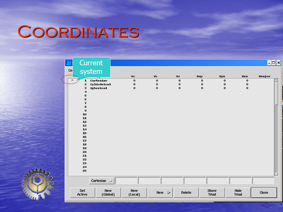 Coordinates Current system